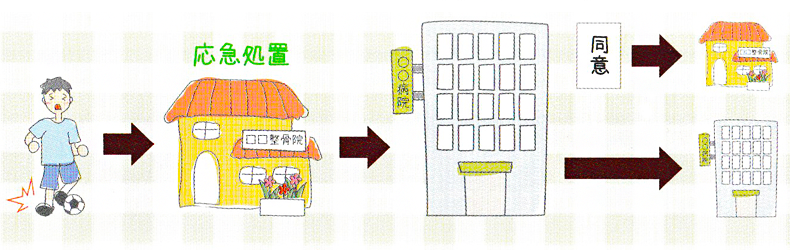 oukyuushochi